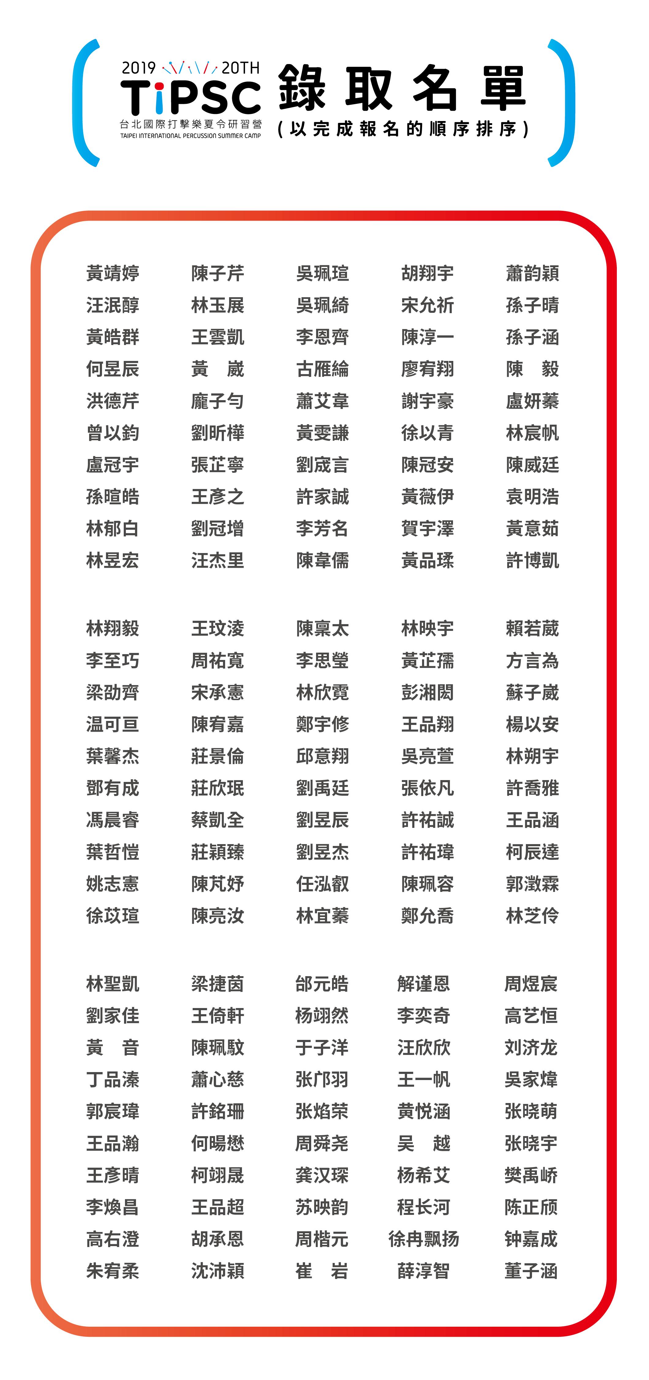 2019TIPSC_公告參加名單-01