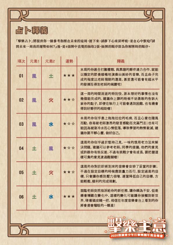 2020傑優-擊樂占卜釋義(2)